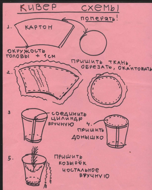 Как сделать своими руками шапку гусара