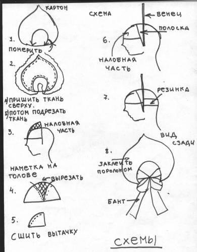 Схема изготовления кокошника.
